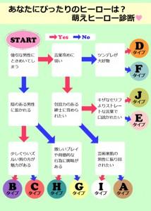 chart_s